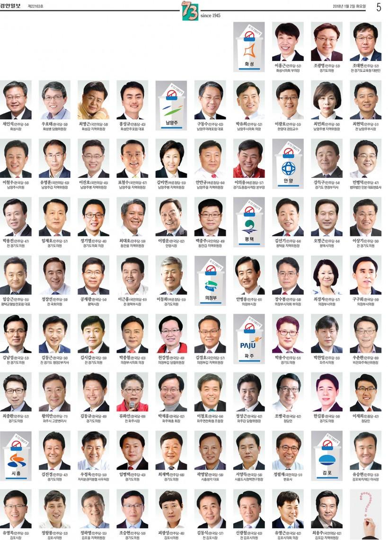 [6·13 지방선거]경기도 화성·남양주·안양·평택·의정부·파주·시흥·김포 입후보 도전 예상자들