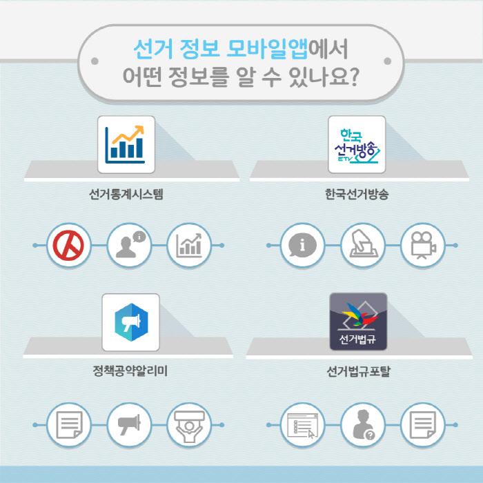 18_선거정보 모바일앱 안내_2-100