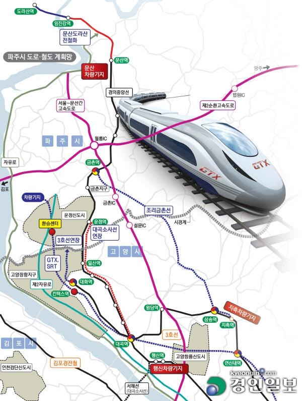 [FOCUS 경기]파주시, 수도권 최고 교통도시 `밑그림`