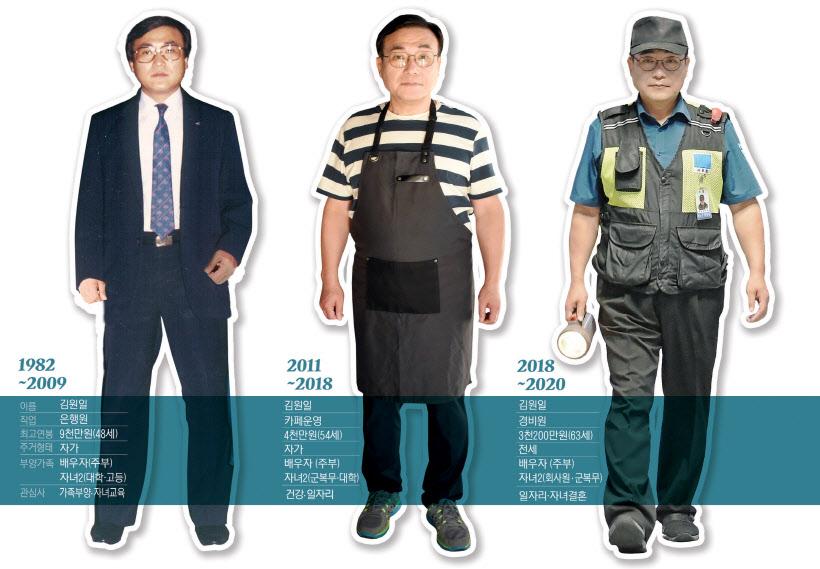 [58년생 김영수-베이비부머 이야기·(1)그들이 걸어온 길]`82년생 지영이 아빠` 당신의 이름은