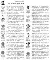 [김나인의 오늘의 운세]5월 22일(오늘의 띠별운세, 생년월일 운세)