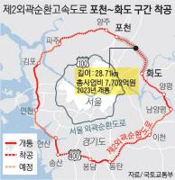 [포천~화도 구간 내달 착공]제2순환고속도로 11번째 공사 스타트… 2026년에 완전개통