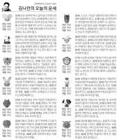 [김나인의 오늘의 운세]11월 21일(오늘의 띠별운세, 생년월일 운세)