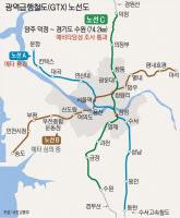 [GTX-C노선 추진과정·전망]의정부~삼성역 73분→13분 획기적… 서울-경기 1시간 생활권