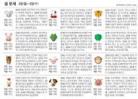 [김나인의 설연휴 운세]2월 4일(월)~2월 6일(수)(오늘의 띠별 운세, 생년월일 운세)