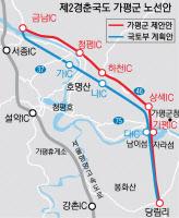 중심권 경유 `제2 경춘국도(예타 면제 확정)` 가평군 새노선안 주목