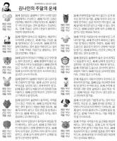 [김나인의 주말의 운세]12월 6일(금)~12월 8일(일)(오늘의 띠별 운세, 생년월일 운세)