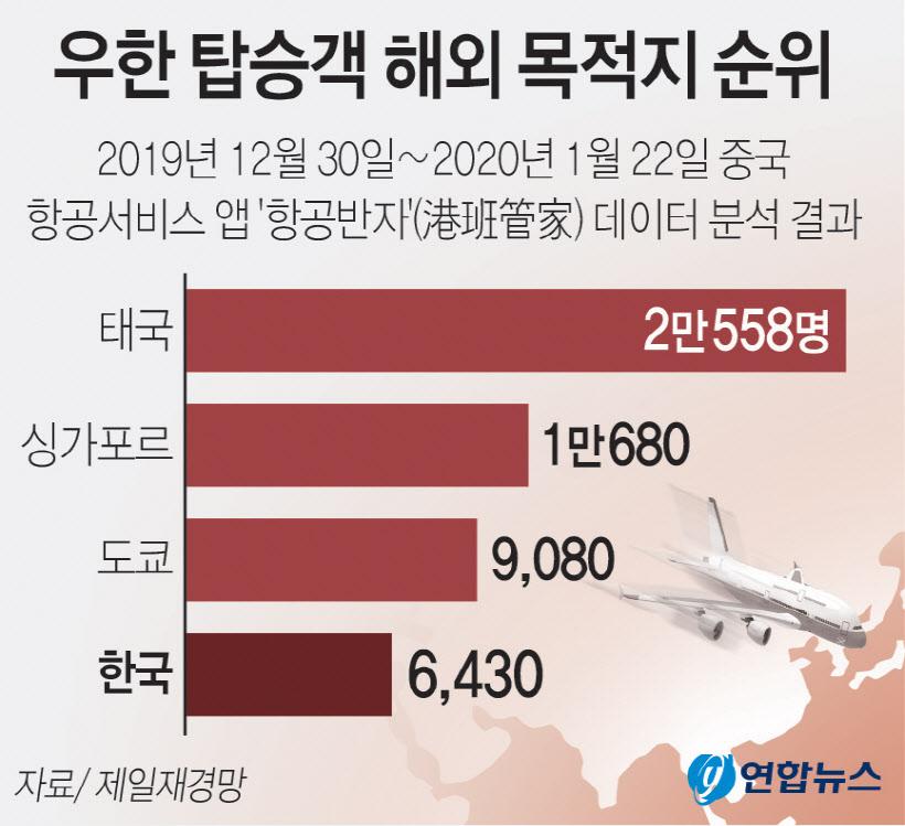 `회복세 타던` 中여행객 대거 입국 취소… 시름 커지는 지역경제