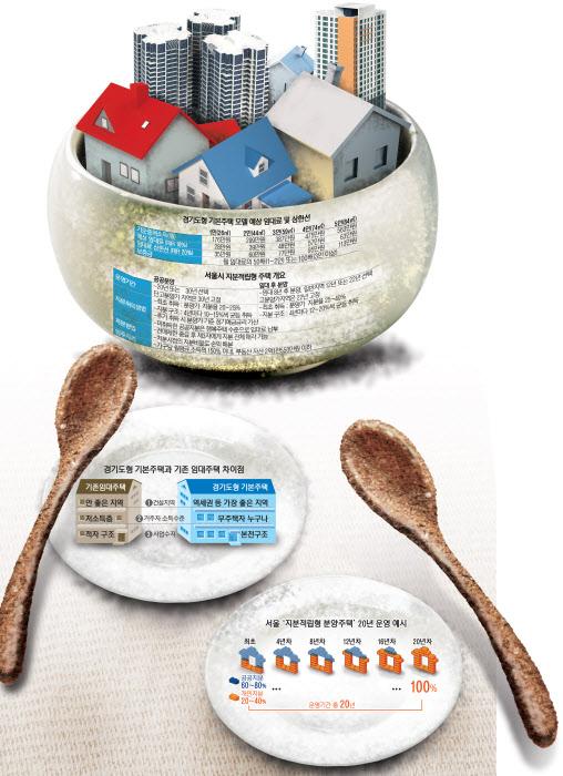 [이슈&스토리]수도권 주민 주거안정 기대감 높인 경기도와 서울시 `자체적 부동산 대책`