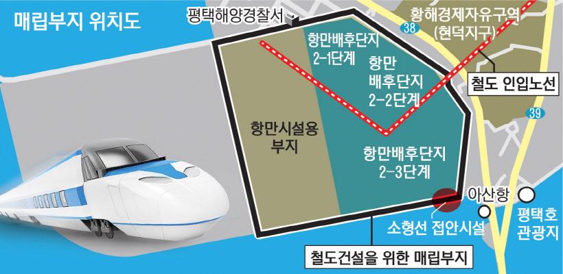 포승~평택 단선철도 건설 청신호